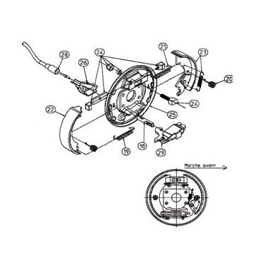 Kit Freins RA2 - Moyeu 1640 - RTN/GOETT